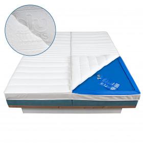 BluStar Tencel®-Medicott Wasserbett Bezugs-Top